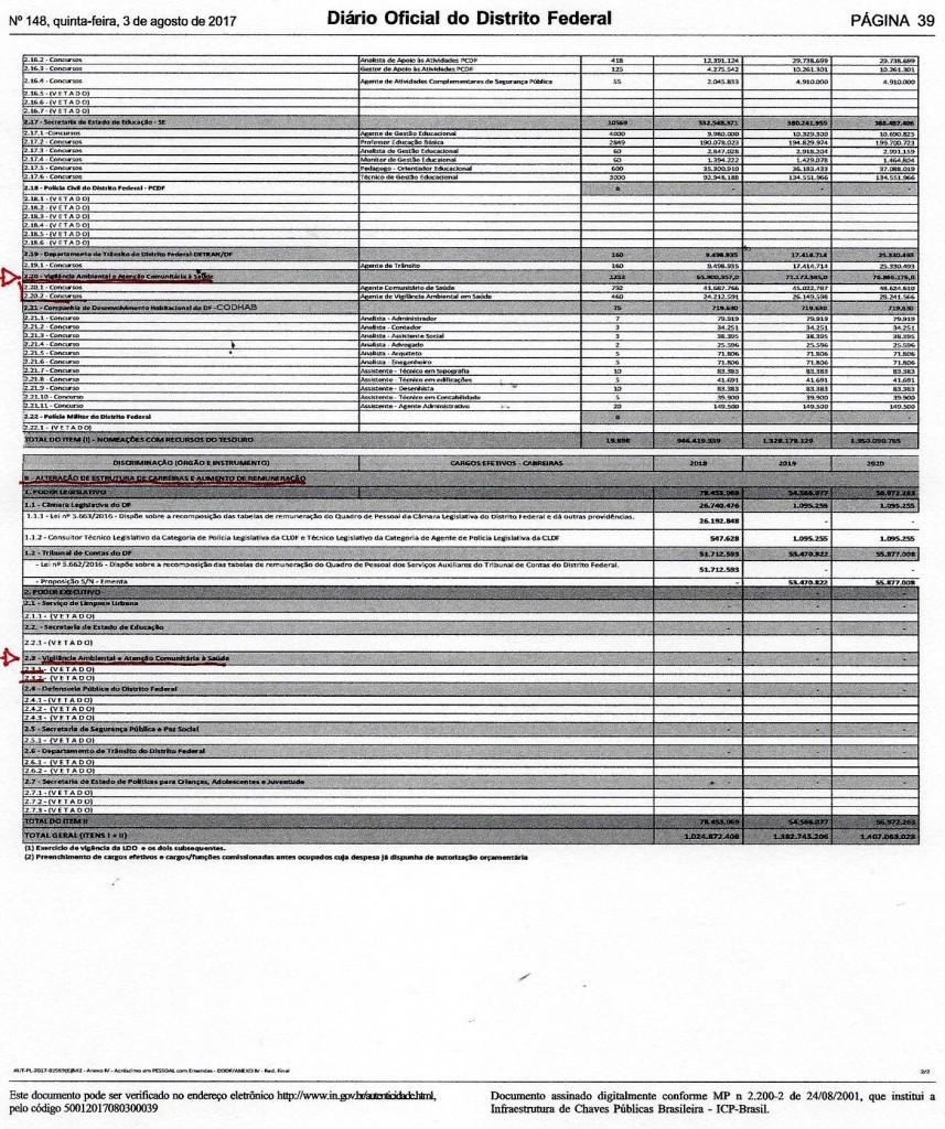 dodf pg 39 . autorização concurso ACS e AVAS LOA 20180001